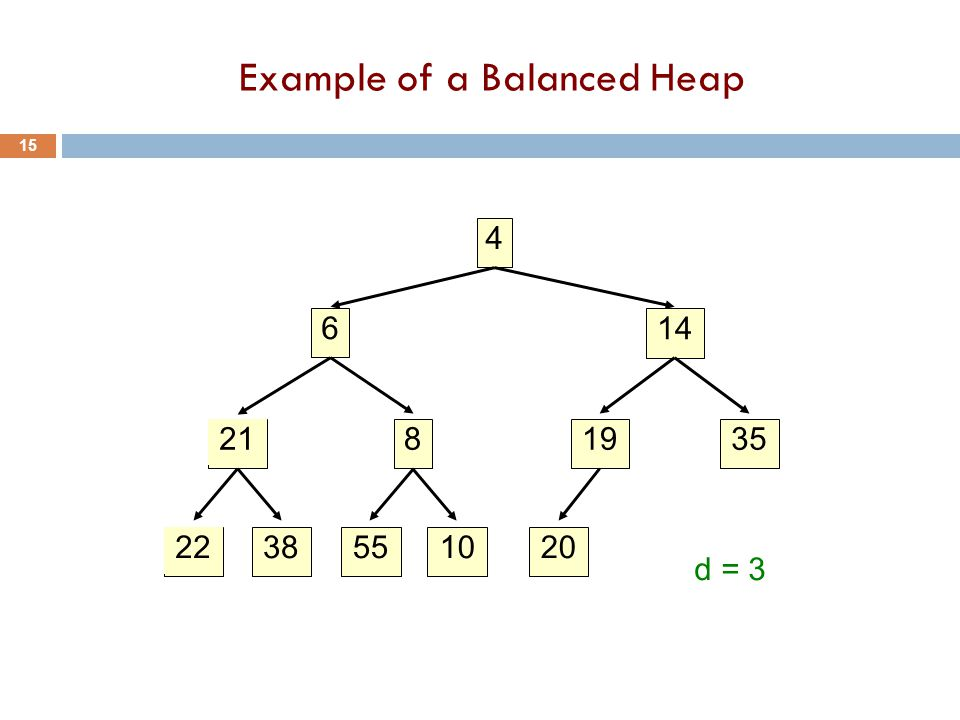 Example of a Balanced Heap d =