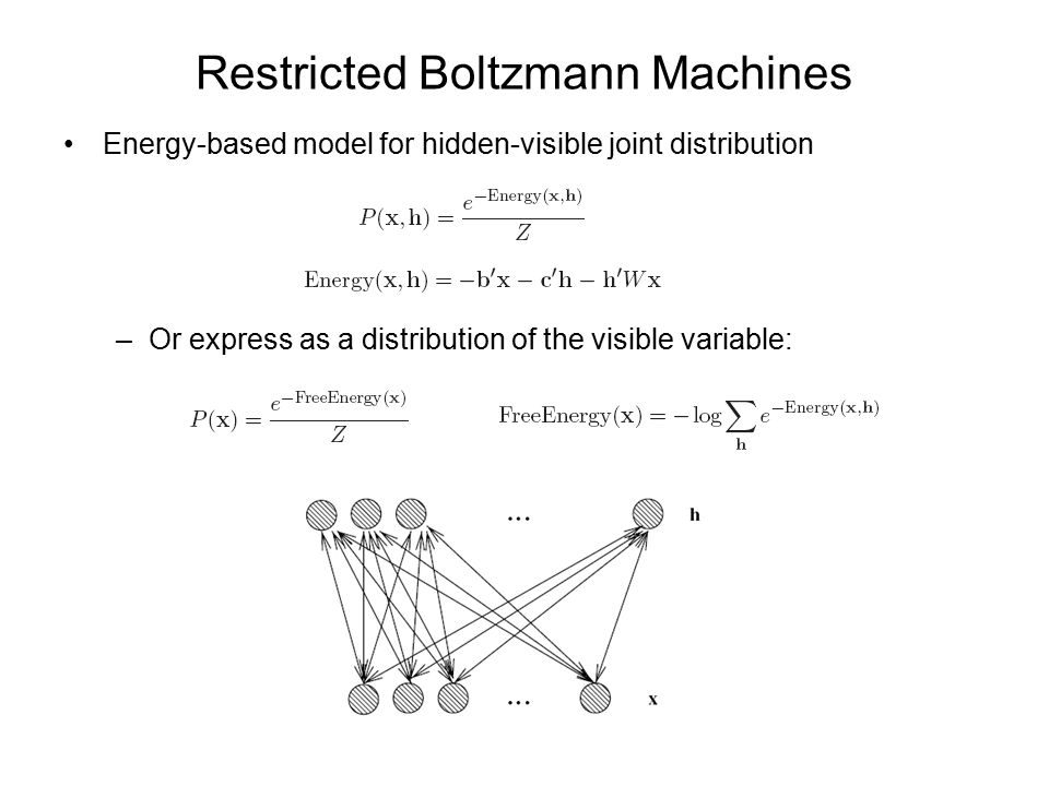 Restricted Boltzmann Machines Energy-based model for hidden-visible joint distribution –Or express as a distribution of the visible variable: