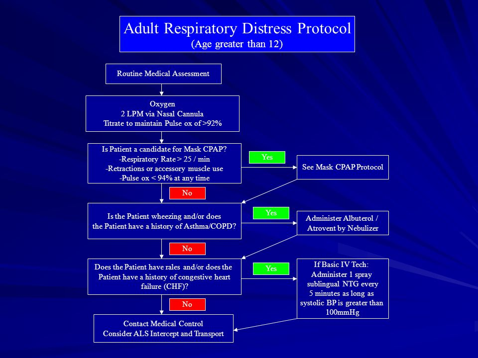 Adult Respiratory Distress Protocol (Age greater than 12) Routine Medical Assessment Oxygen 2 LPM via Nasal Cannula Titrate to maintain Pulse ox of >92% Is Patient a candidate for Mask CPAP.