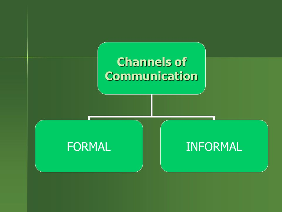 diagonal communication definition