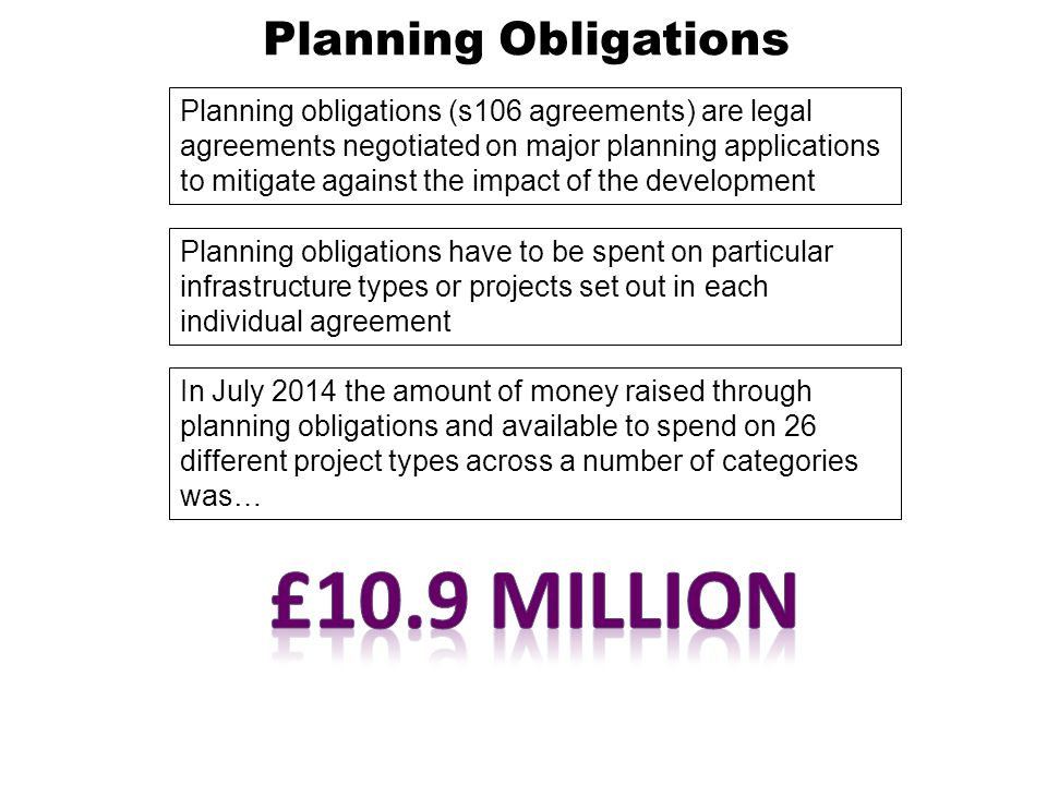 The Croydon Monitoring Report Planning Obligations And Community