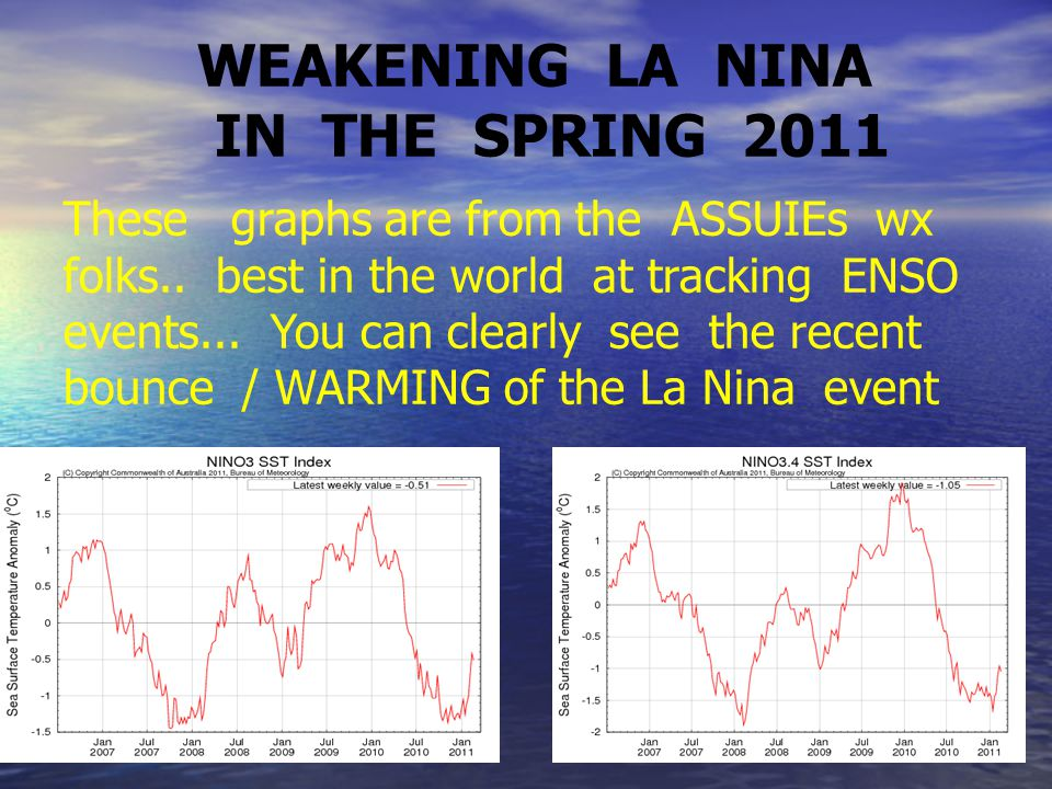 WEAKENING LA NINA IN THE SPRING 2011 These graphs are from the ASSUIEs wx folks..