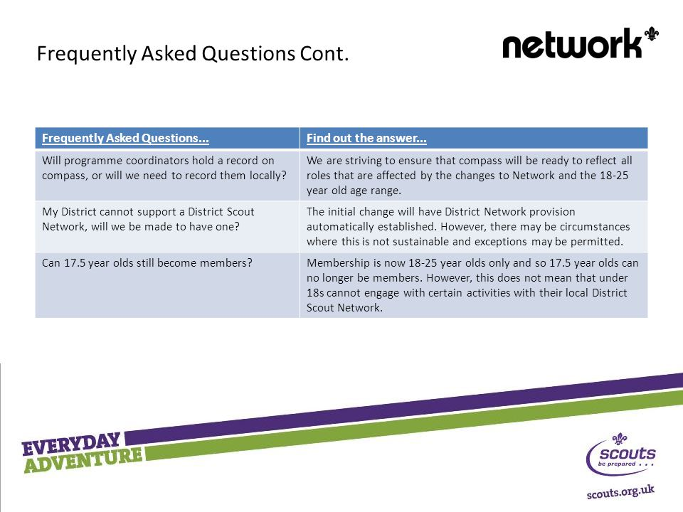 Frequently Asked Questions...Find out the answer...