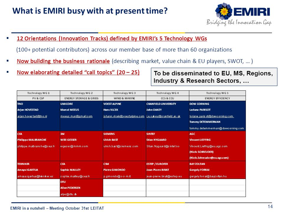 E NERGY M ATERIALS I NDUSTRIAL R ESEARCH I NITIATIVE Bridging the Innovation Gap EMIRI in a nutshell – Meeting October 31st LEITAT What is EMIRI busy with at present time.
