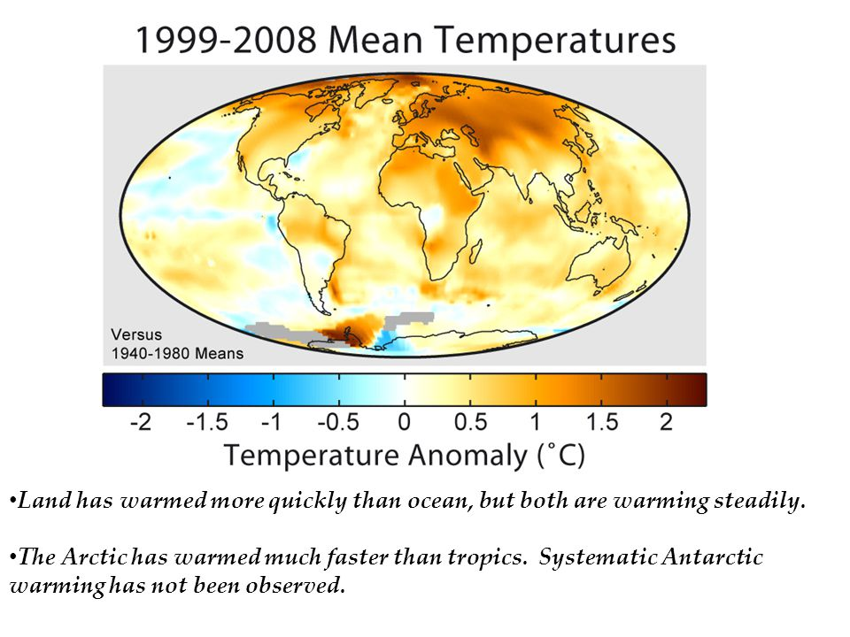 Land has warmed more quickly than ocean, but both are warming steadily.