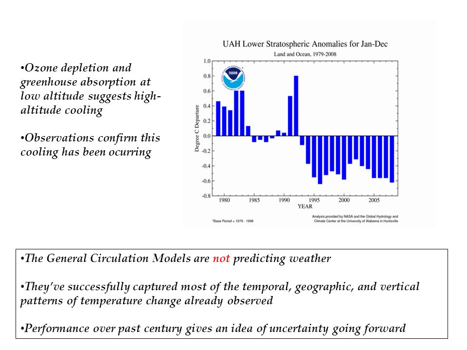 Ozone depletion and greenhouse absorption at low altitude suggests high- altitude cooling Observations confirm this cooling has been ocurring The General Circulation Models are not predicting weather They've successfully captured most of the temporal, geographic, and vertical patterns of temperature change already observed Performance over past century gives an idea of uncertainty going forward