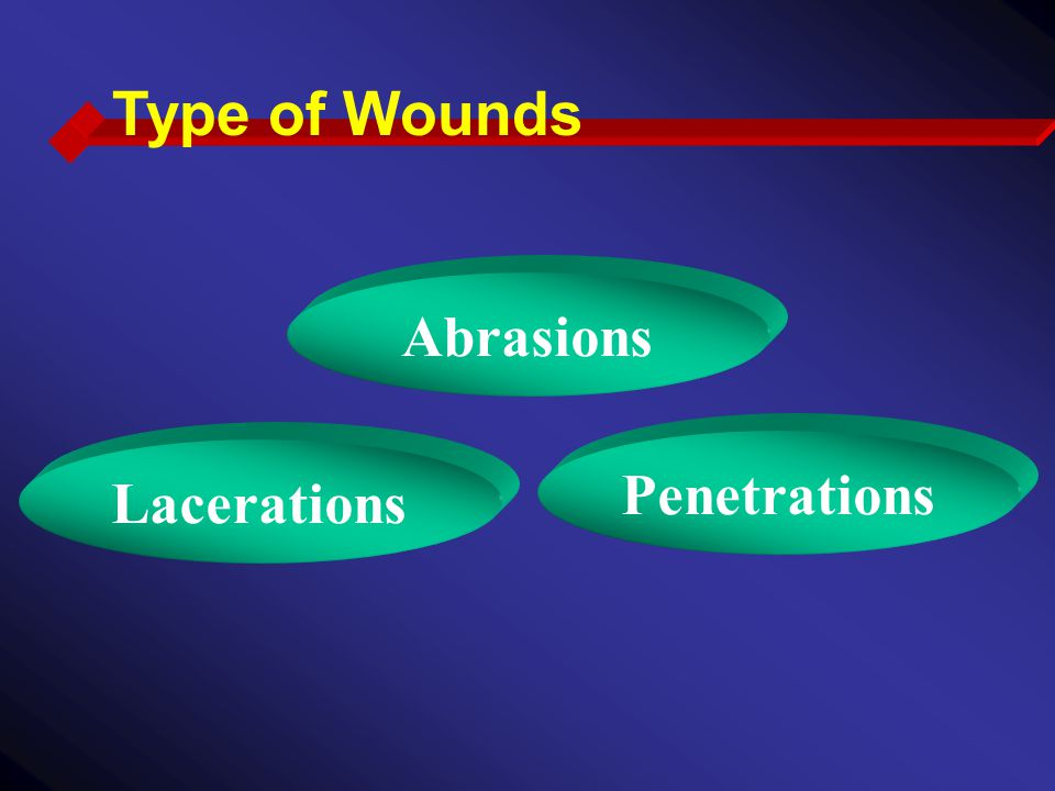 Type of Wounds Abrasions Penetrations Lacerations