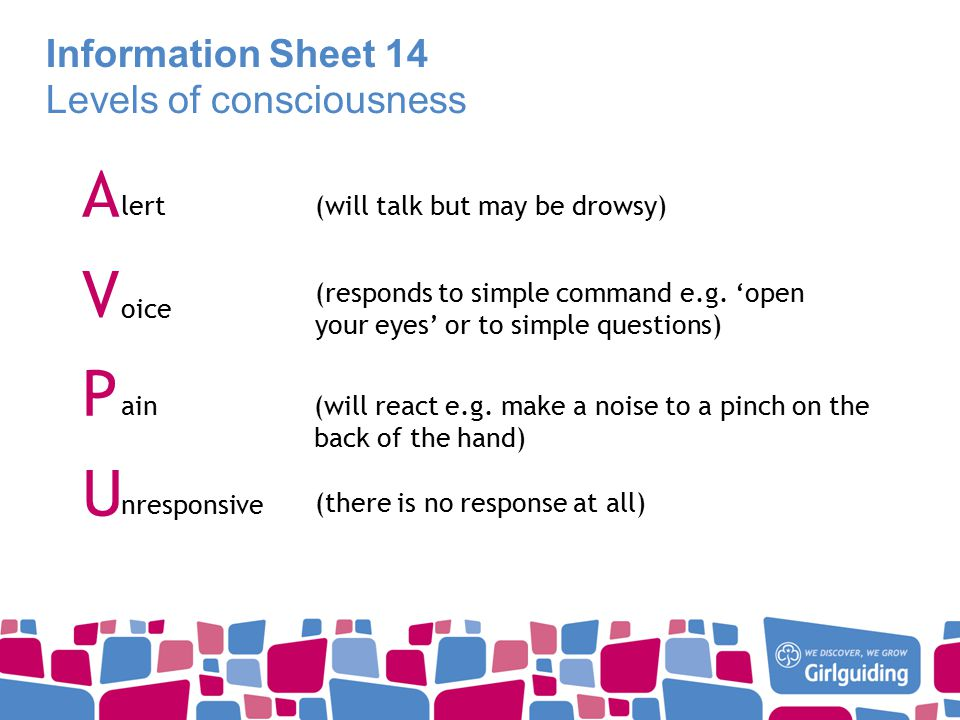 Information Sheet 14 Levels of consciousness lert (will talk but may be drowsy) (responds to simple command e.g.