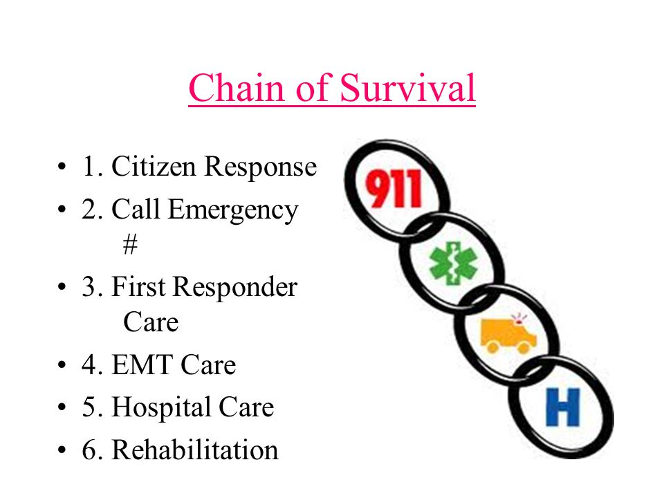 Chain of Survival 1. Citizen Response 2. Call Emergency # 3.