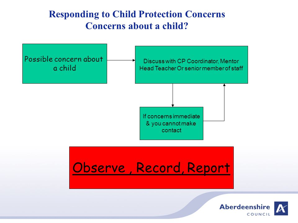 Responding to Child Protection Concerns Concerns about a child.