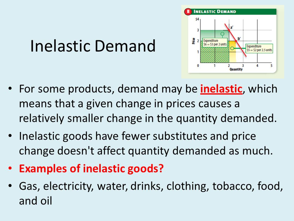 Elasticity Of Demand Chapter Mr Henry Ap Economics Ppt Download