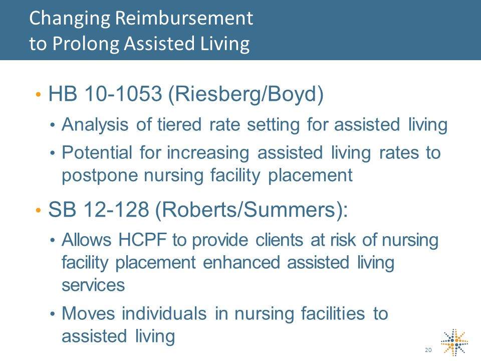 HB (Riesberg/Boyd) Analysis of tiered rate setting for assisted living Potential for increasing assisted living rates to postpone nursing facility placement SB (Roberts/Summers): Allows HCPF to provide clients at risk of nursing facility placement enhanced assisted living services Moves individuals in nursing facilities to assisted living 20 Changing Reimbursement to Prolong Assisted Living