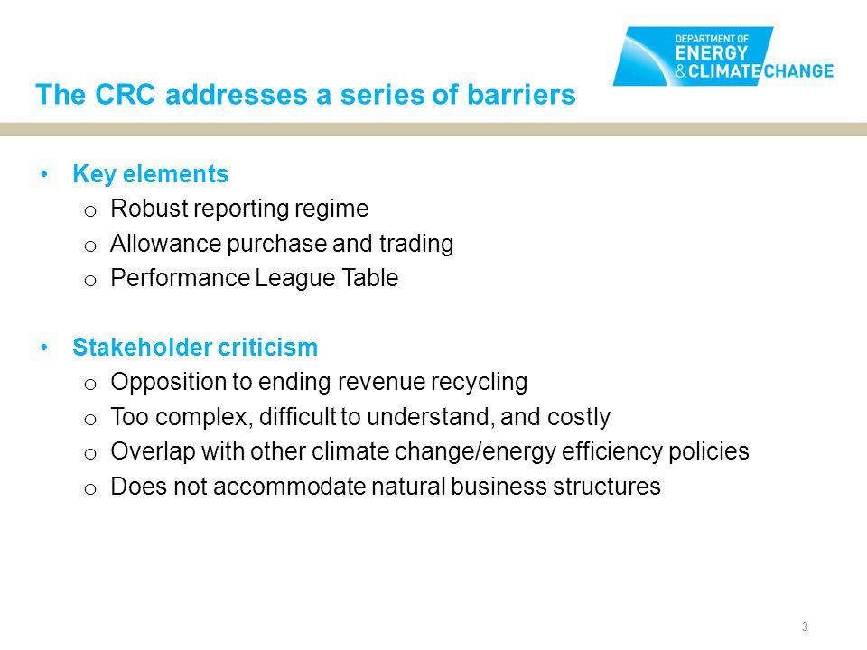 Crc scheme explained.
