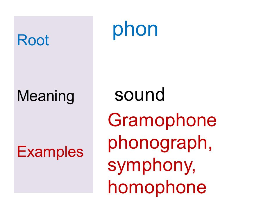 Root Meaning Examples phon Gramophone phonograph, symphony