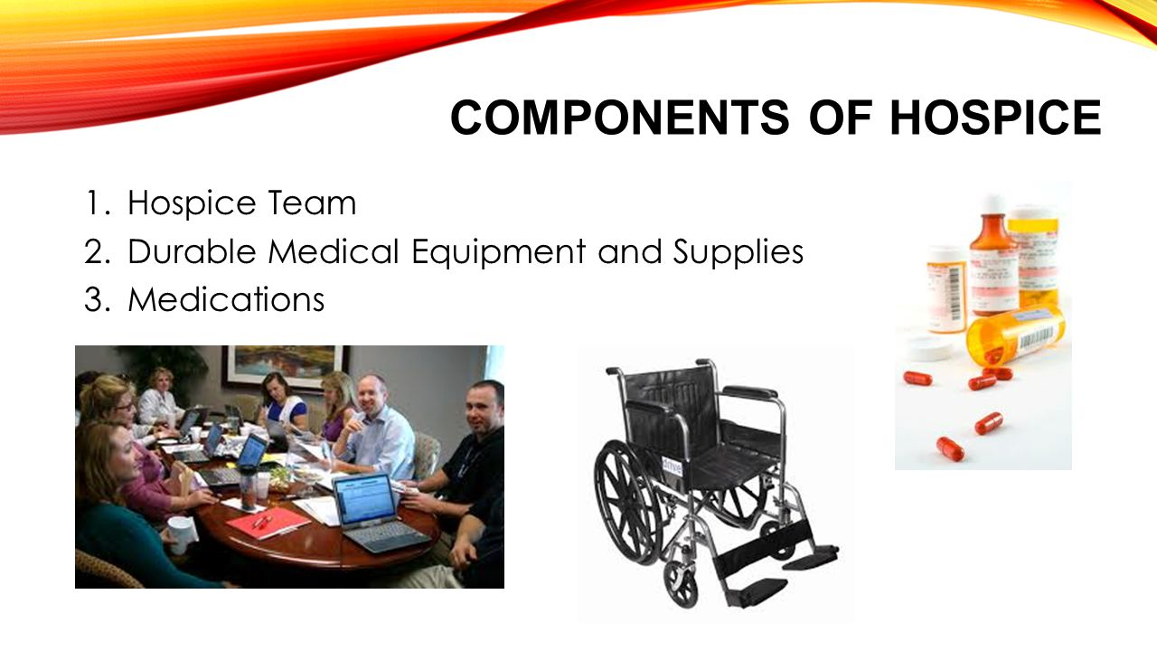 COMPONENTS OF HOSPICE 1.Hospice Team 2.Durable Medical Equipment and Supplies 3.Medications