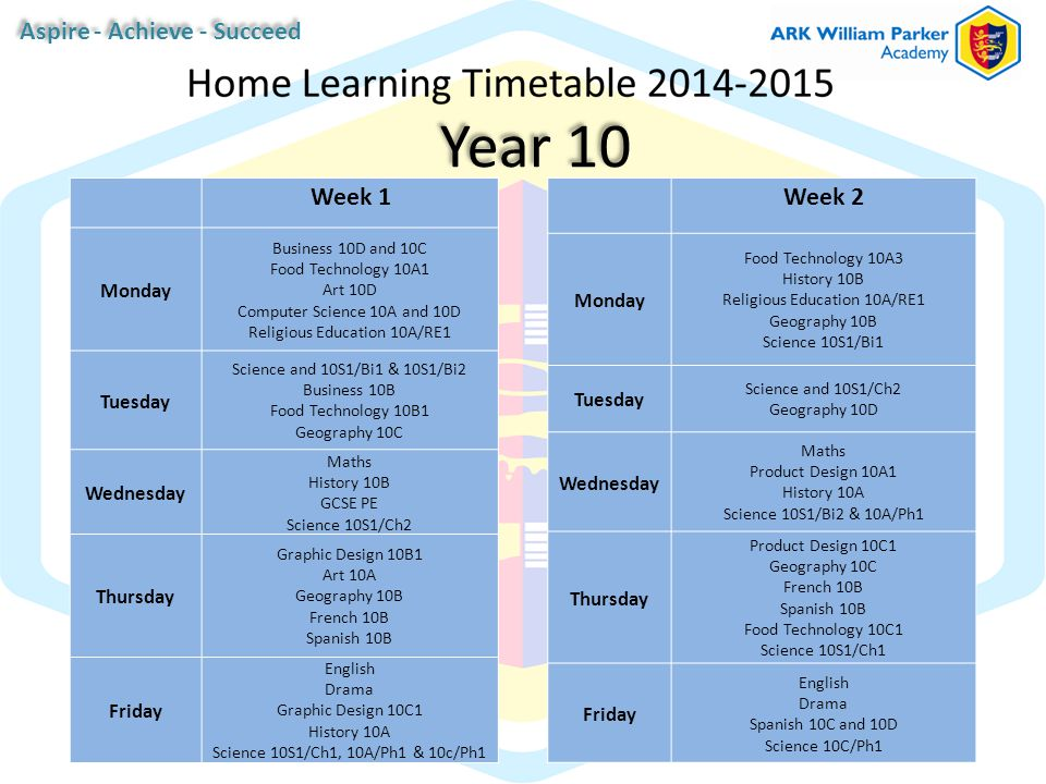 Year 10 Week 1 Monday Business 10D and 10C Food Technology 10A1 Art 10D Computer Science 10A and 10D Religious Education 10A/RE1 Tuesday Science and 10S1/Bi1 & 10S1/Bi2 Business 10B Food Technology 10B1 Geography 10C Wednesday Maths History 10B GCSE PE Science 10S1/Ch2 Thursday Graphic Design 10B1 Art 10A Geography 10B French 10B Spanish 10B Friday English Drama Graphic Design 10C1 History 10A Science 10S1/Ch1, 10A/Ph1 & 10c/Ph1 Week 2 Monday Food Technology 10A3 History 10B Religious Education 10A/RE1 Geography 10B Science 10S1/Bi1 Tuesday Science and 10S1/Ch2 Geography 10D Wednesday Maths Product Design 10A1 History 10A Science 10S1/Bi2 & 10A/Ph1 Thursday Product Design 10C1 Geography 10C French 10B Spanish 10B Food Technology 10C1 Science 10S1/Ch1 Friday English Drama Spanish 10C and 10D Science 10C/Ph1 Aspire - Achieve - Succeed