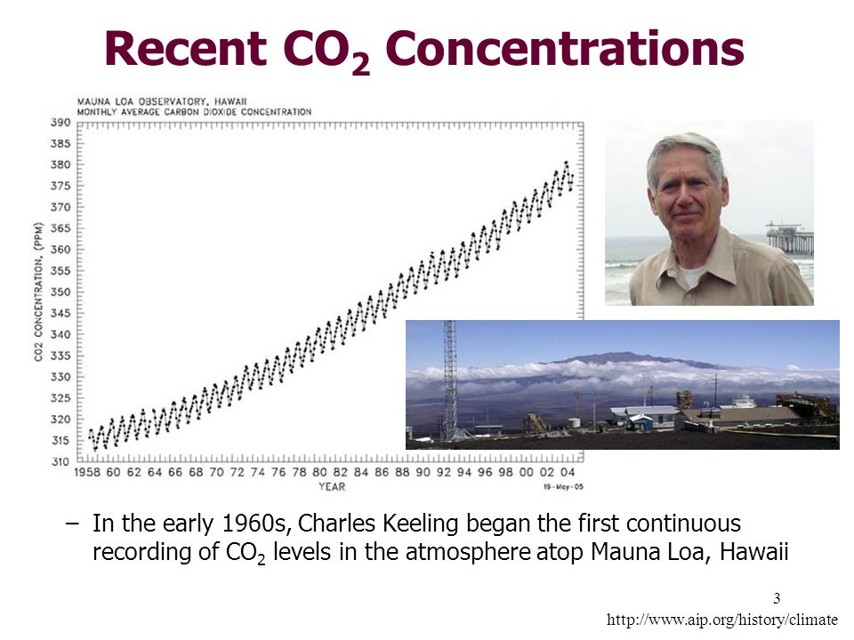3 Recent CO 2 Concentrations –In the early 1960s, Charles Keeling began the first continuous recording of CO 2 levels in the atmosphere atop Mauna Loa, Hawaii