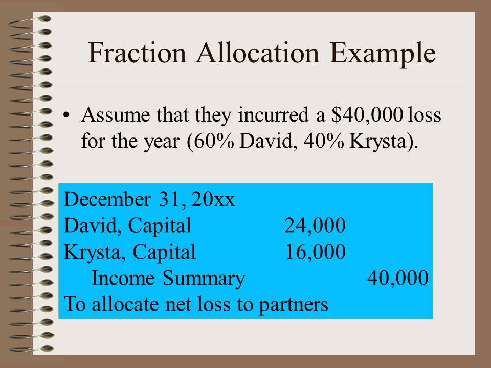 Fraction Allocation Example Assume that they incurred a $40,000 loss for the year (60% David, 40% Krysta).
