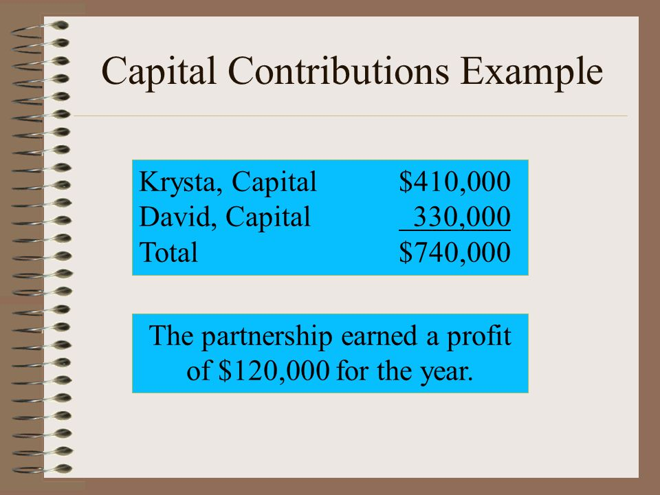 Capital Contributions Example Krysta, Capital$410,000 David, Capital 330,000 Total$740,000 The partnership earned a profit of $120,000 for the year.