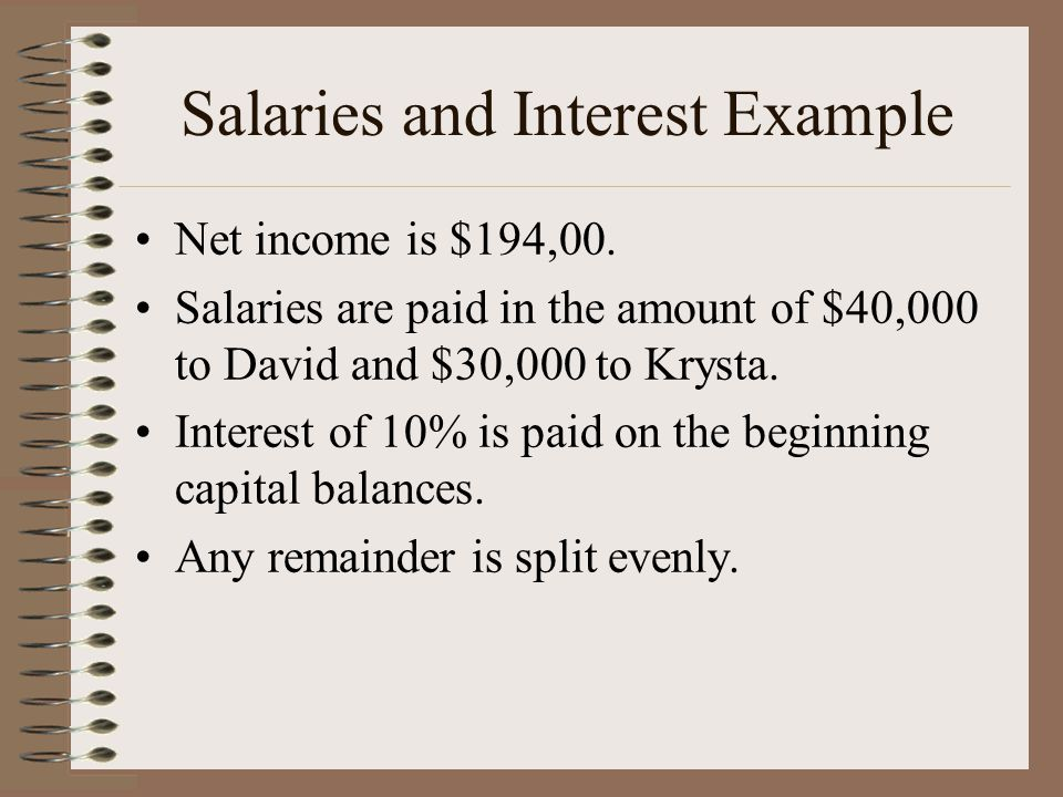 Salaries and Interest Example Net income is $194,00.