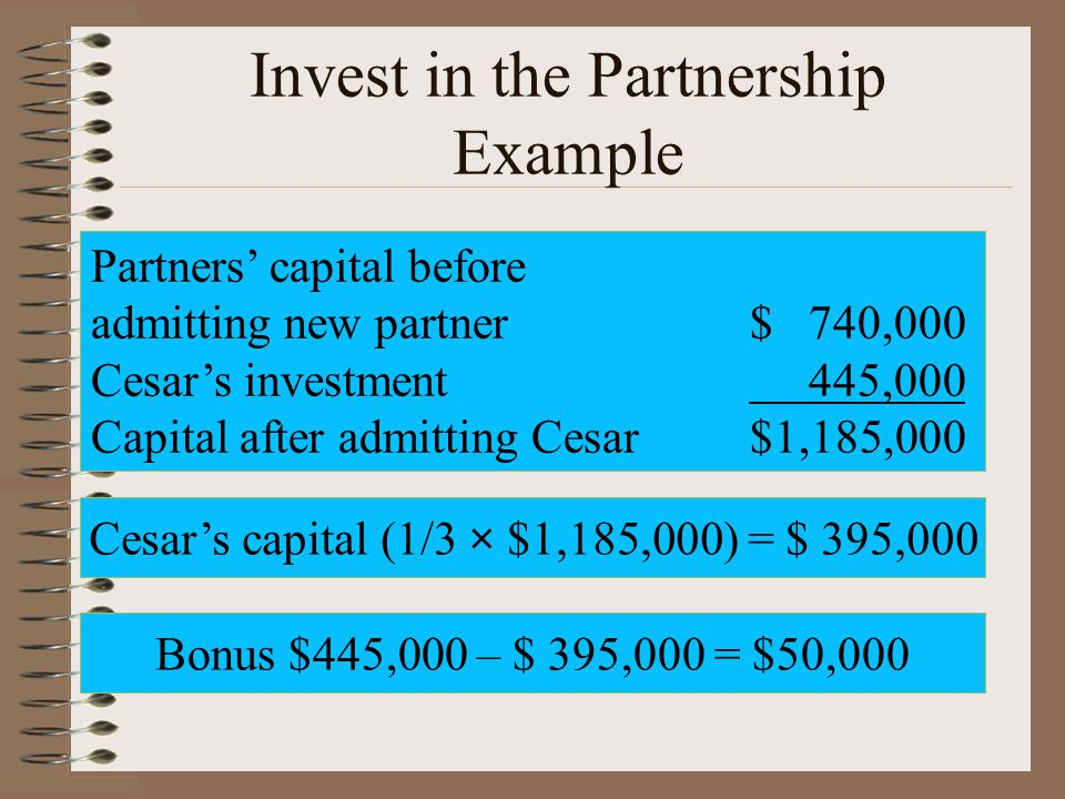 Invest in the Partnership Example Partners' capital before admitting new partner$ 740,000 Cesar's investment 445,000 Capital after admitting Cesar$1,185,000 Cesar's capital (1/3 × $1,185,000) = $ 395,000 Bonus $445,000 – $ 395,000 = $50,000