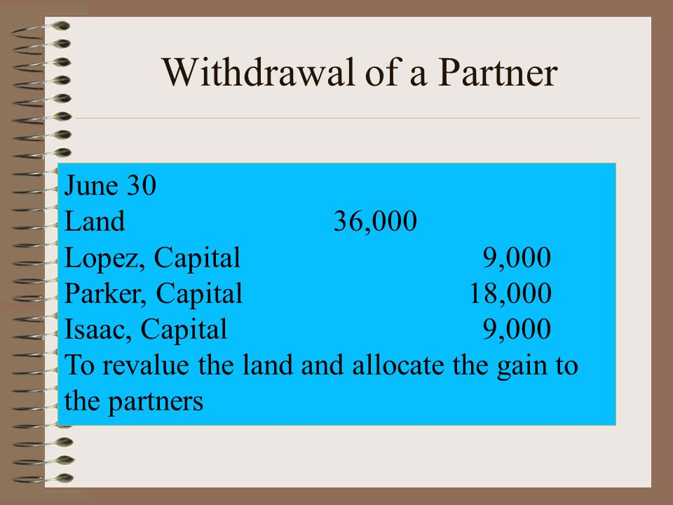 Withdrawal of a Partner June 30 Land36,000 Lopez, Capital 9,000 Parker, Capital18,000 Isaac, Capital 9,000 To revalue the land and allocate the gain to the partners