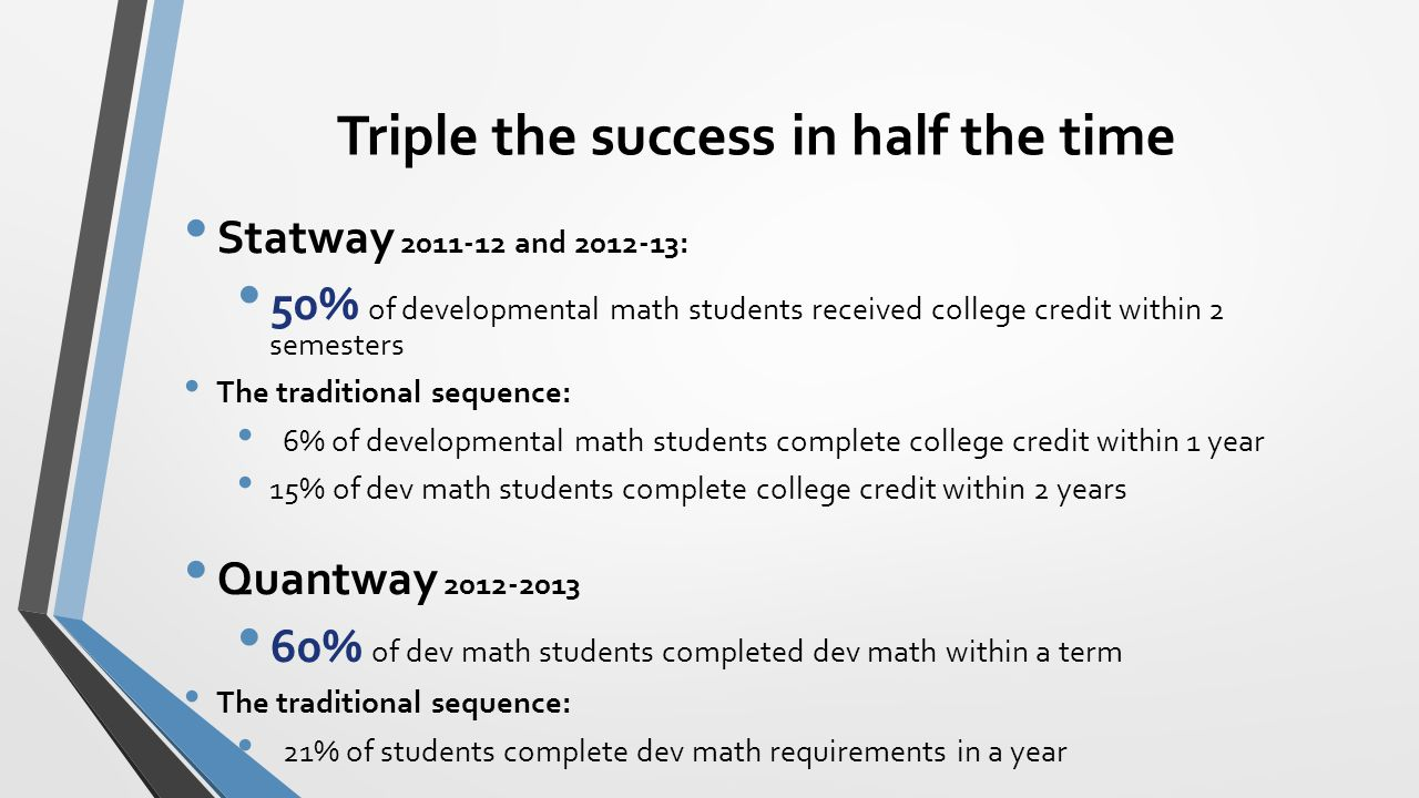 Triple the success in half the time Statway and : 50% of developmental math students received college credit within 2 semesters The traditional sequence: 6% of developmental math students complete college credit within 1 year 15% of dev math students complete college credit within 2 years Quantway % of dev math students completed dev math within a term The traditional sequence: 21% of students complete dev math requirements in a year