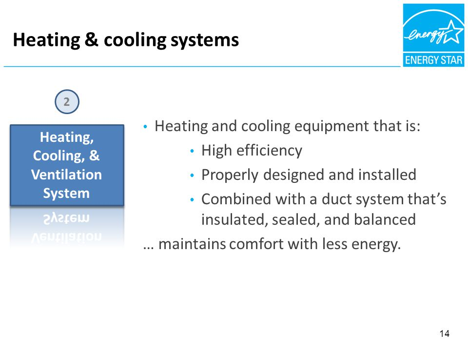 Heating & cooling systems 2 Heating and cooling equipment that is: High efficiency Properly designed and installed Combined with a duct system that's insulated, sealed, and balanced … maintains comfort with less energy.