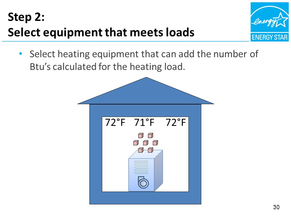 Step 2: Select equipment that meets loads Select heating equipment that can add the number of Btu's calculated for the heating load.