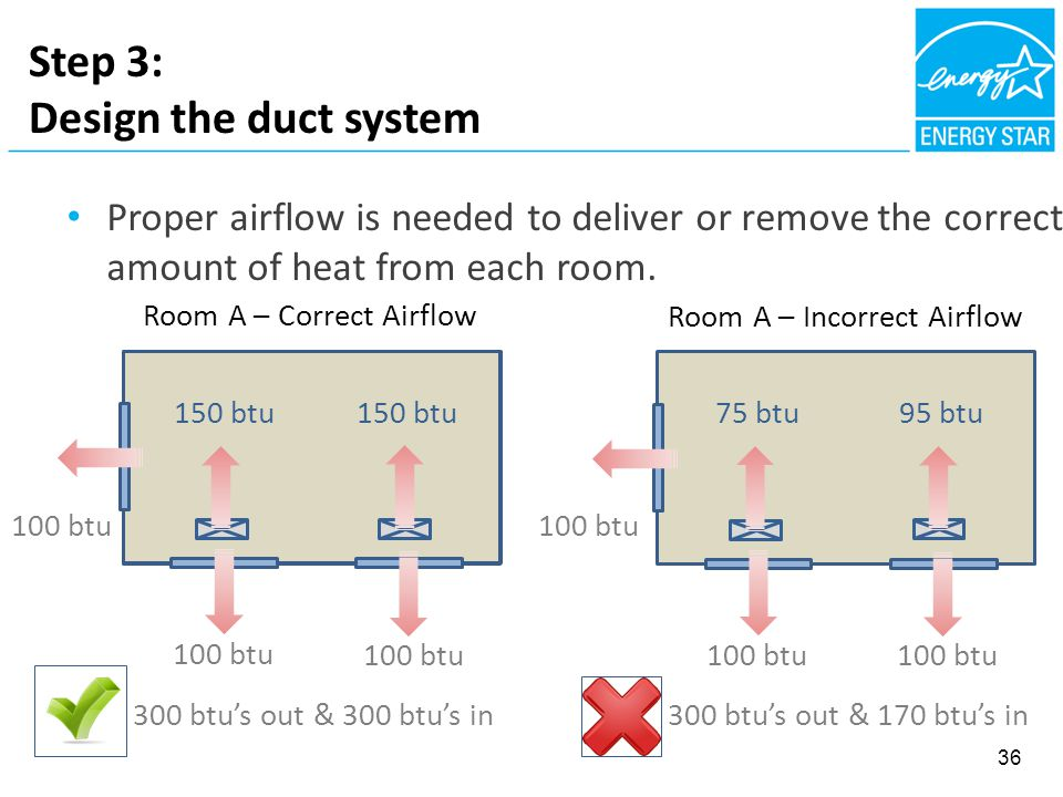 Step 3: Design the duct system Proper airflow is needed to deliver or remove the correct amount of heat from each room.
