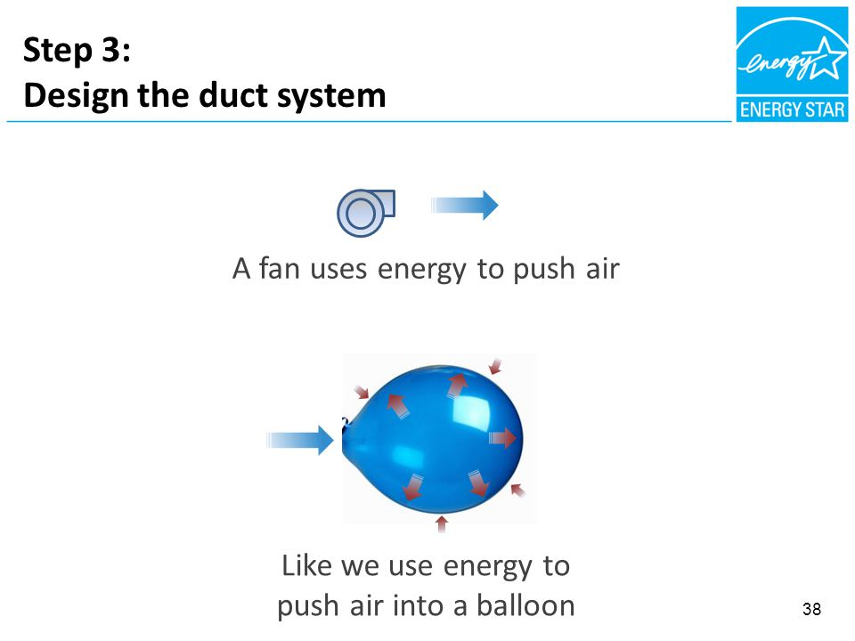 Step 3: Design the duct system A fan uses energy to push air Like we use energy to push air into a balloon 38