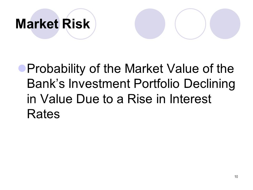 10 Market Risk Probability of the Market Value of the Bank's Investment Portfolio Declining in Value Due to a Rise in Interest Rates