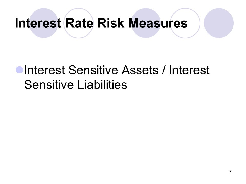 14 Interest Rate Risk Measures Interest Sensitive Assets / Interest Sensitive Liabilities