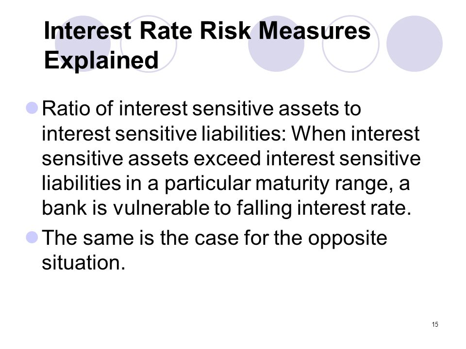 15 Interest Rate Risk Measures Explained Ratio of interest sensitive assets to interest sensitive liabilities: When interest sensitive assets exceed interest sensitive liabilities in a particular maturity range, a bank is vulnerable to falling interest rate.