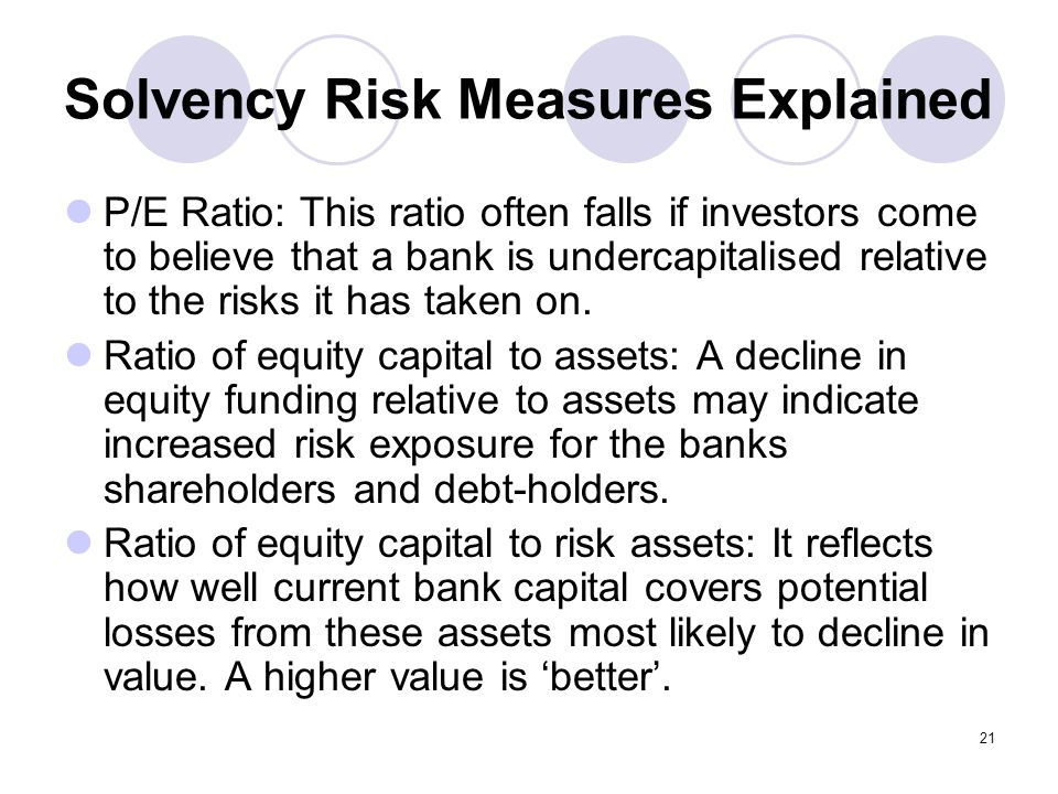 21 Solvency Risk Measures Explained P/E Ratio: This ratio often falls if investors come to believe that a bank is undercapitalised relative to the risks it has taken on.