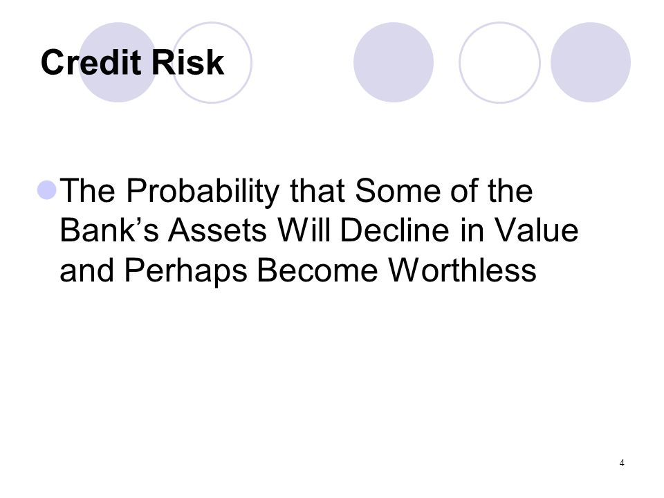 4 Credit Risk The Probability that Some of the Bank's Assets Will Decline in Value and Perhaps Become Worthless