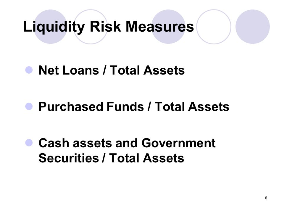 8 Liquidity Risk Measures Net Loans / Total Assets Purchased Funds / Total Assets Cash assets and Government Securities / Total Assets