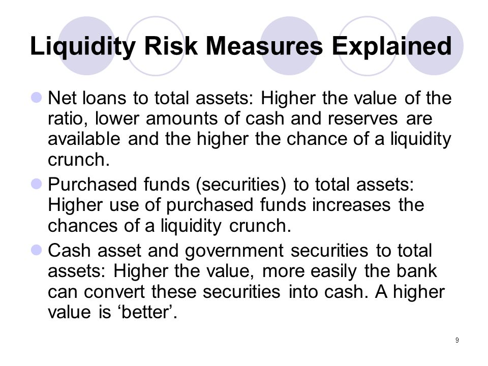 9 Liquidity Risk Measures Explained Net loans to total assets: Higher the value of the ratio, lower amounts of cash and reserves are available and the higher the chance of a liquidity crunch.