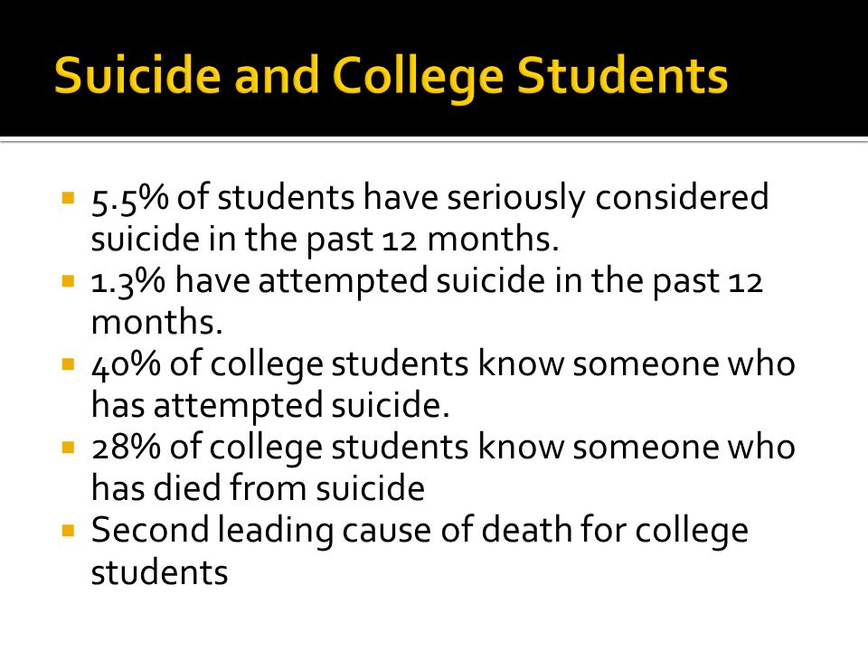  5.5% of students have seriously considered suicide in the past 12 months.
