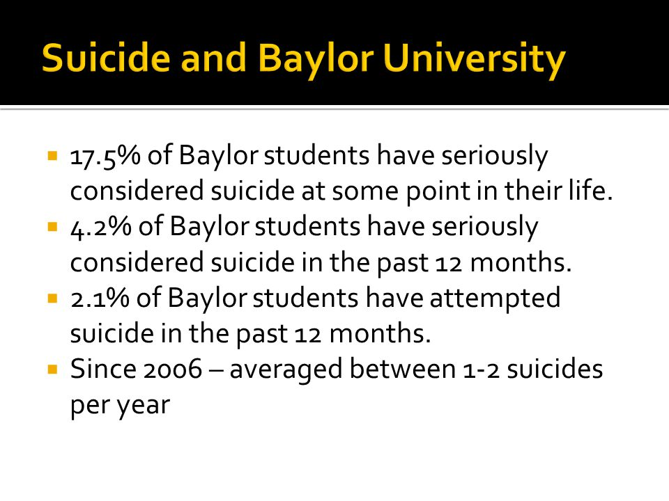  17.5% of Baylor students have seriously considered suicide at some point in their life.