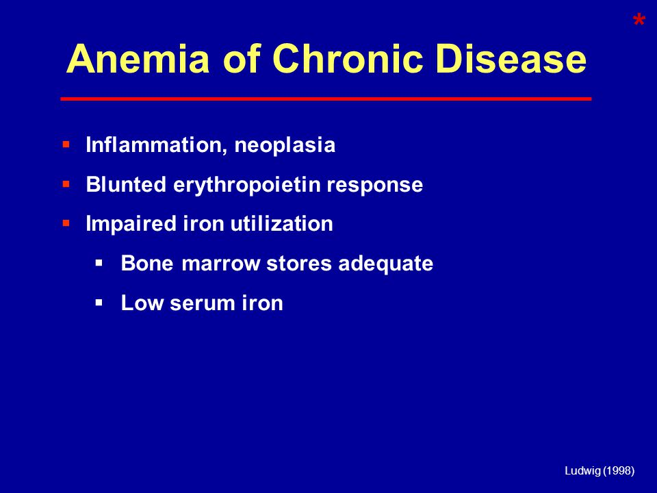 Anemia of Chronic Disease  Inflammation, neoplasia  Blunted erythropoietin response  Impaired iron utilization  Bone marrow stores adequate  Low serum iron Ludwig (1998) *