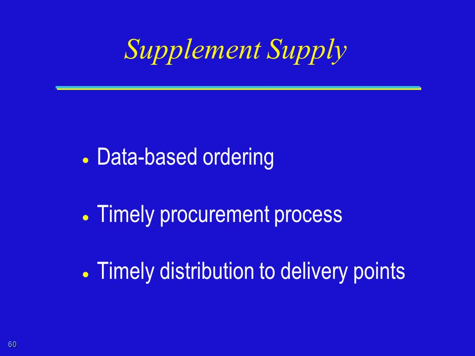 60 Supplement Supply  Data-based ordering  Timely procurement process  Timely distribution to delivery points