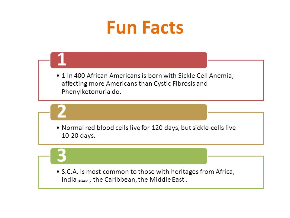 Fun Facts 1 in 400 African Americans is born with Sickle Cell Anemia, affecting more Americans than Cystic Fibrosis and Phenylketonuria do.