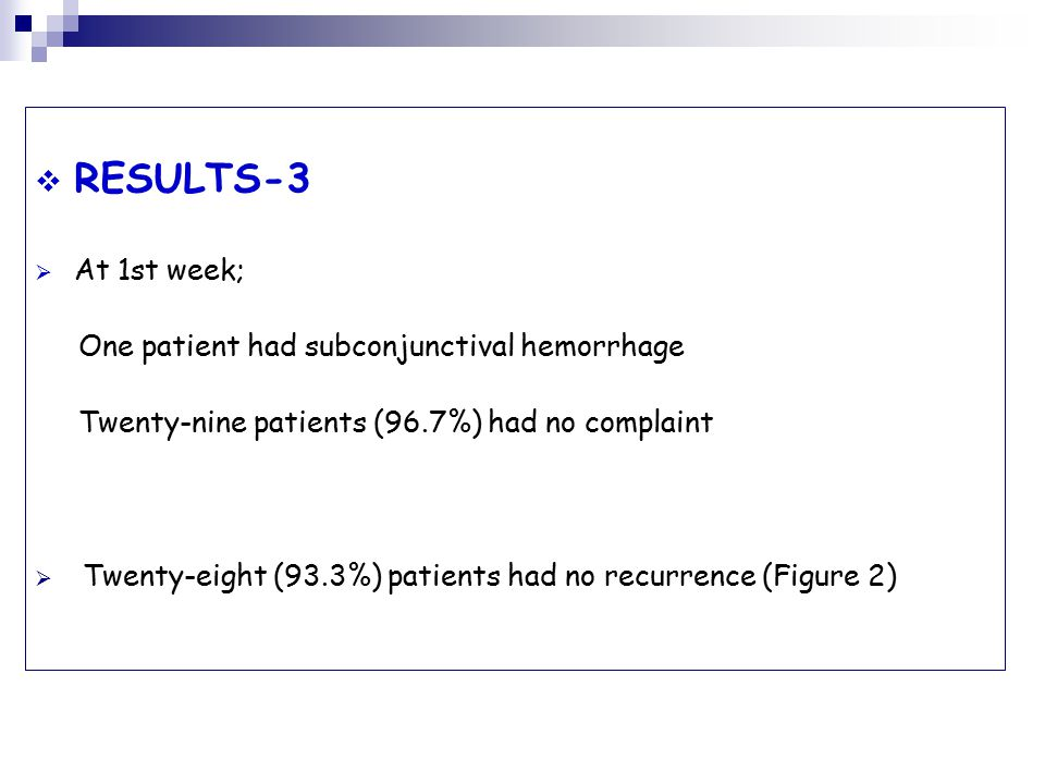 RESULTS-3  At 1st week; One patient had subconjunctival hemorrhage Twenty-nine patients (96.7%) had no complaint  Twenty-eight (93.3%) patients had no recurrence (Figure 2)