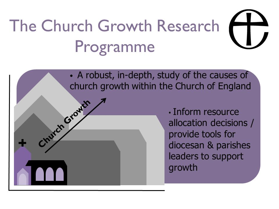 A robust, in-depth, study of the causes of church growth within the Church of England Inform resource allocation decisions / provide tools for diocesan & parishes leaders to support growth Church Growth The Church Growth Research Programme