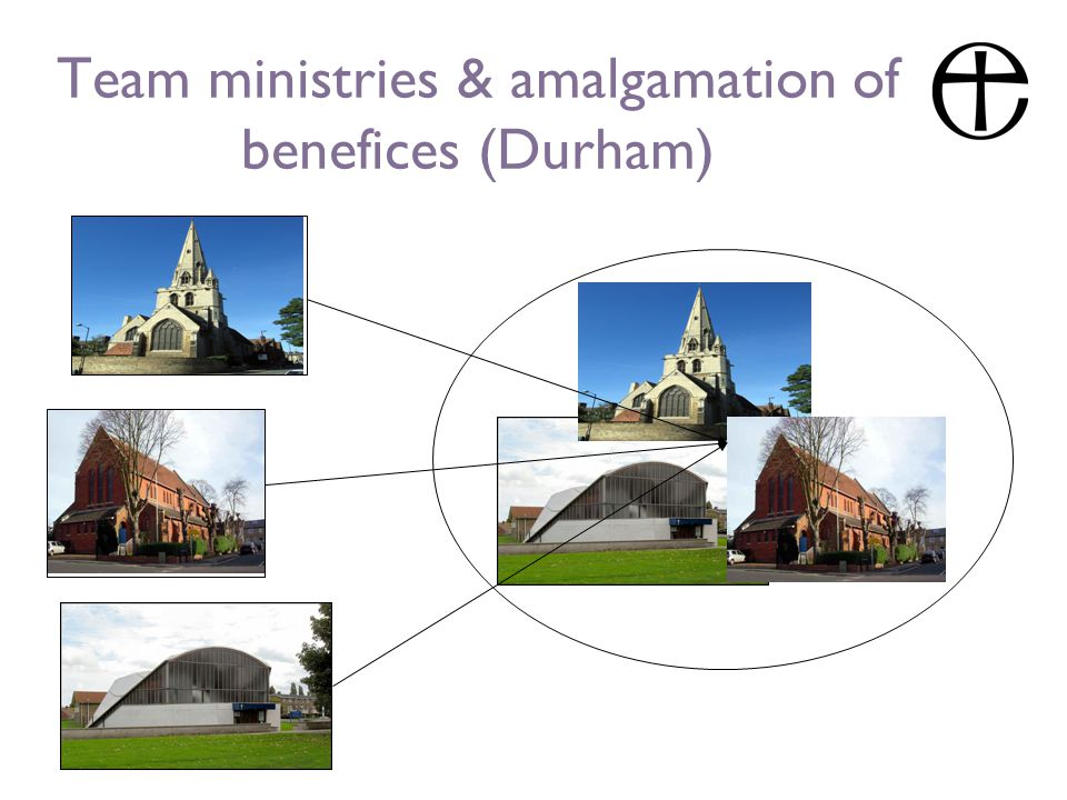 Team ministries & amalgamation of benefices (Durham)