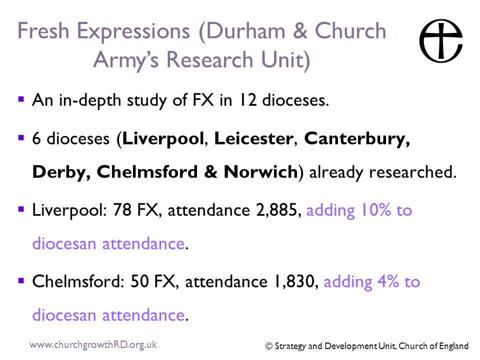 Fresh Expressions (Durham & Church Army's Research Unit)  An in-depth study of FX in 12 dioceses.