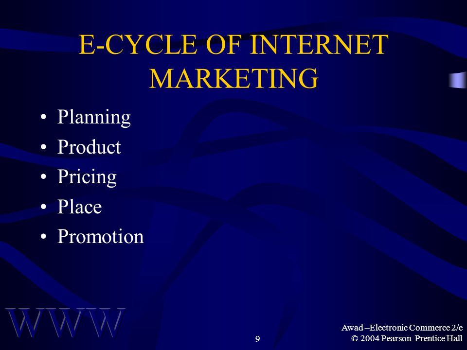 Awad –Electronic Commerce 2/e © 2004 Pearson Prentice Hall9 E-CYCLE OF INTERNET MARKETING Planning Product Pricing Place Promotion