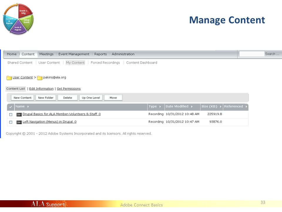Adobe Connect Basics Manage Content 33 Event v. Mtg Setup Event Invite & Register Content & Reports