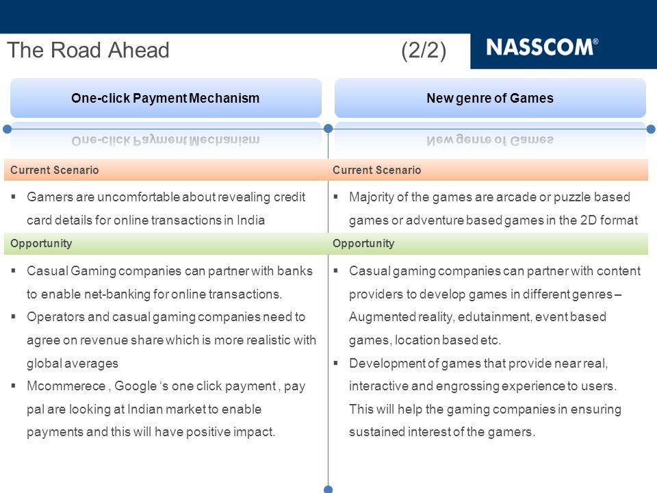 Casual Gaming in India Summary of Findings  Casual Gaming